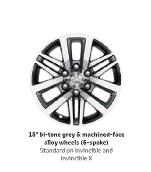18 Bi-tone Grey & Machined-face Alloy Wheels(6-spoke)